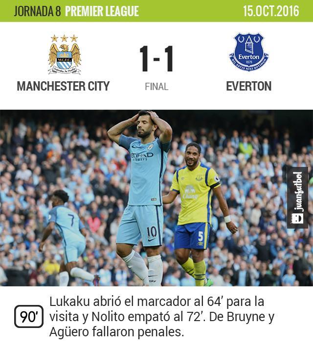 Manchester City deja ir la victoria ante el Everton