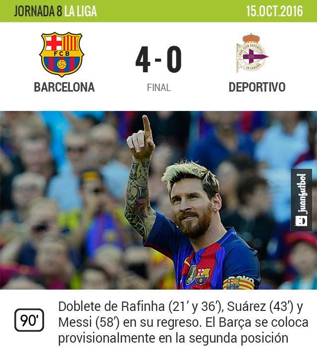 Barcelona vence a Deportivo