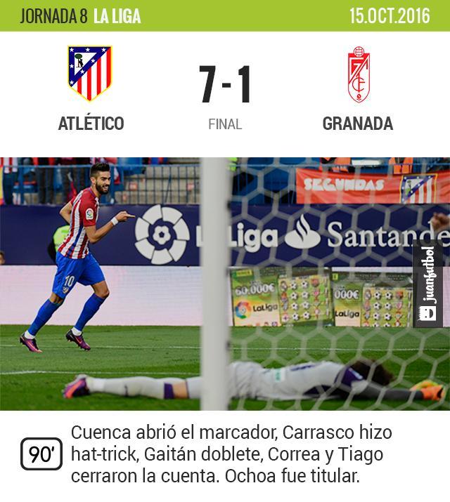 Atlético golea al Granada de Ochoa