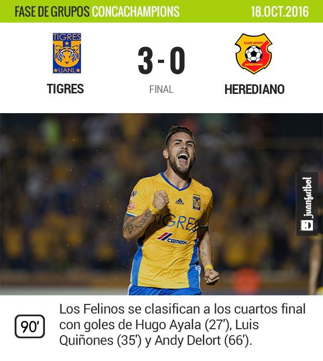 Tigres derrota sin problemas al equipo  costarricense