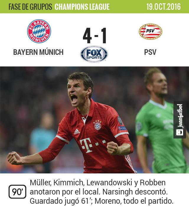 El PSV no tuvo suerte en su visita al Bayern Múnich