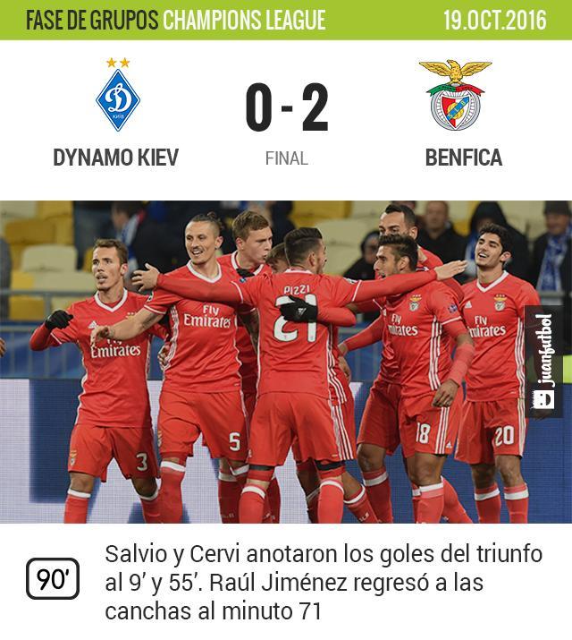 Benfica gana al Kiev