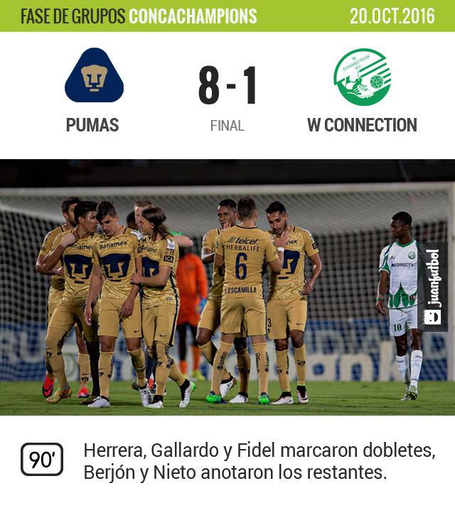 Pumas golea en casa y enfrentará a Tigres en la siguiente fase
