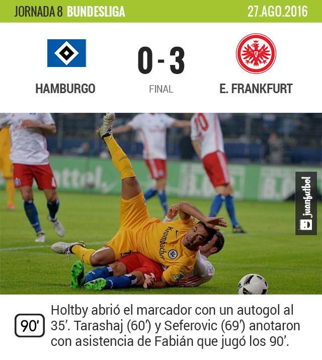 E. Frankfurt gana con dos asistencias de Fabián