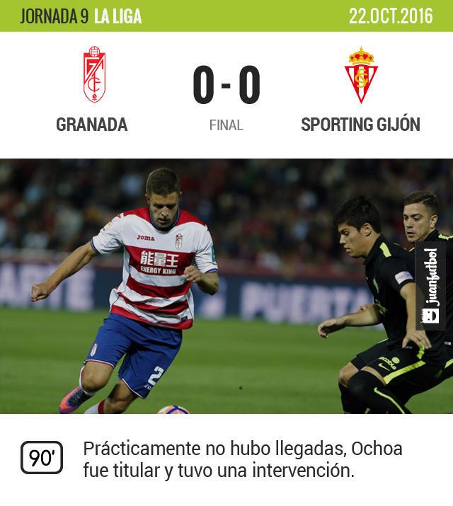 El Granada empata con el Gijón en casa y suma su tercer punto de La Liga