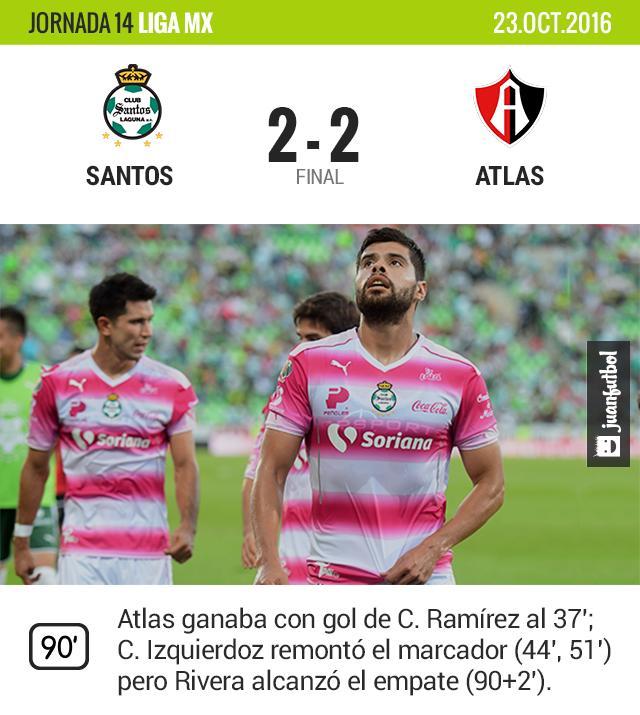 Santos remontaba un marcador adverso pero Atlas alcanzó de último minuto