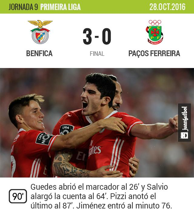 El Benfica se mantiene en la punta con pocos minutos de Jiménez