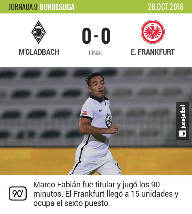 Marco Fabián tuvo participación con el Frankfurt en el empate ante el Borussia Monchengladbach