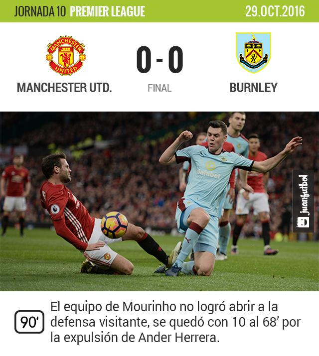 El United no pasa del empate en casa