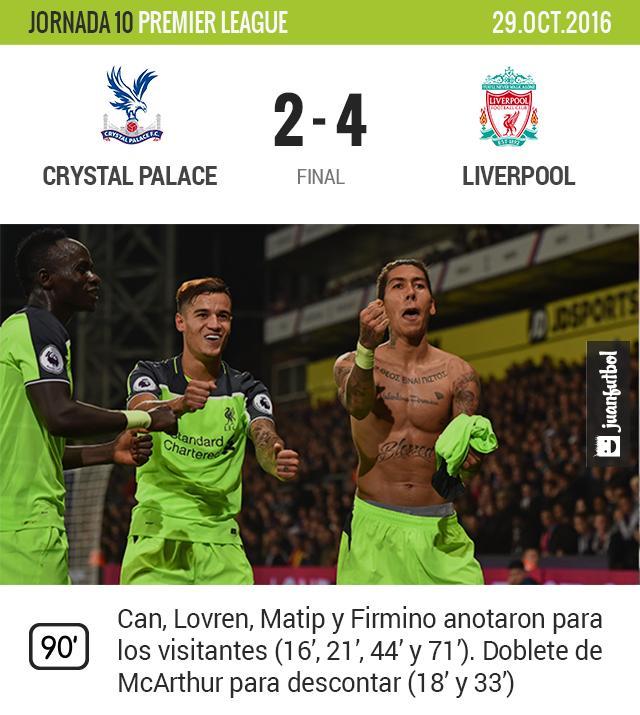 Liverpool vence al Crystal Palace