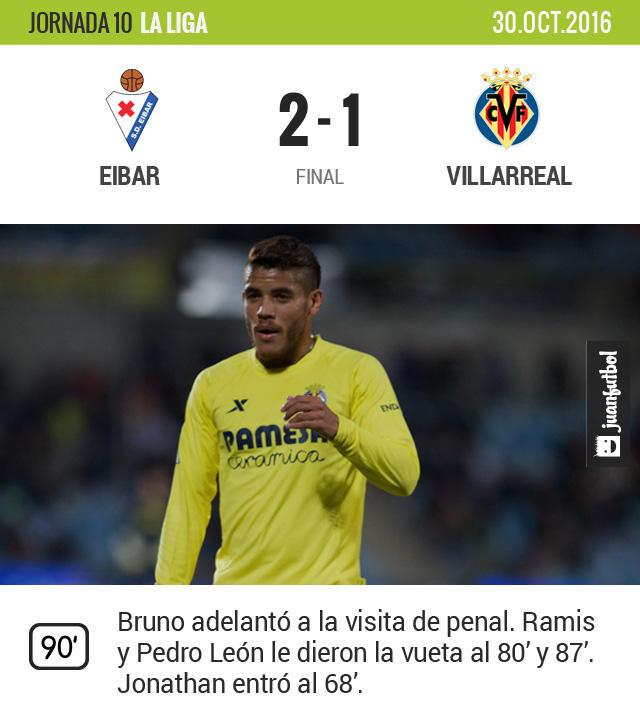 Jonathan y el Villarreal pierden en los últimos minutos.