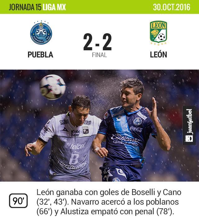 Se repartieron puntos en Puebla y ambos equipos aún no están seguros en la Liguilla.