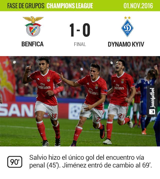 Benfica venció al Dynamo de Kyiv.