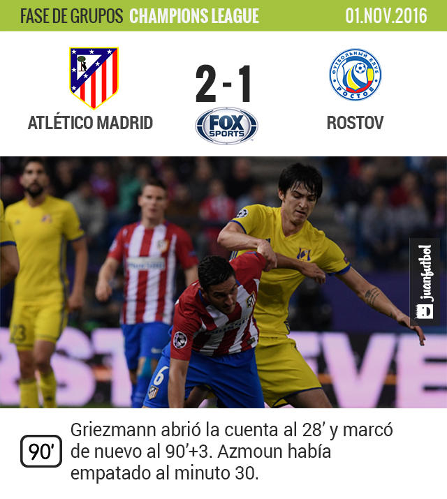 Atlético sufrió para vencer al Rostov