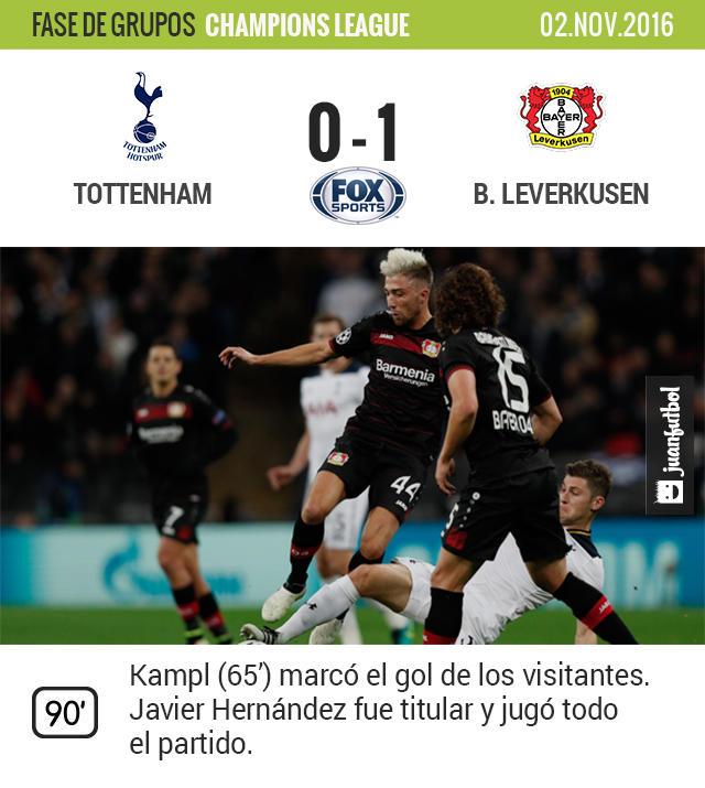 El Leverkusen ganó en Wembley