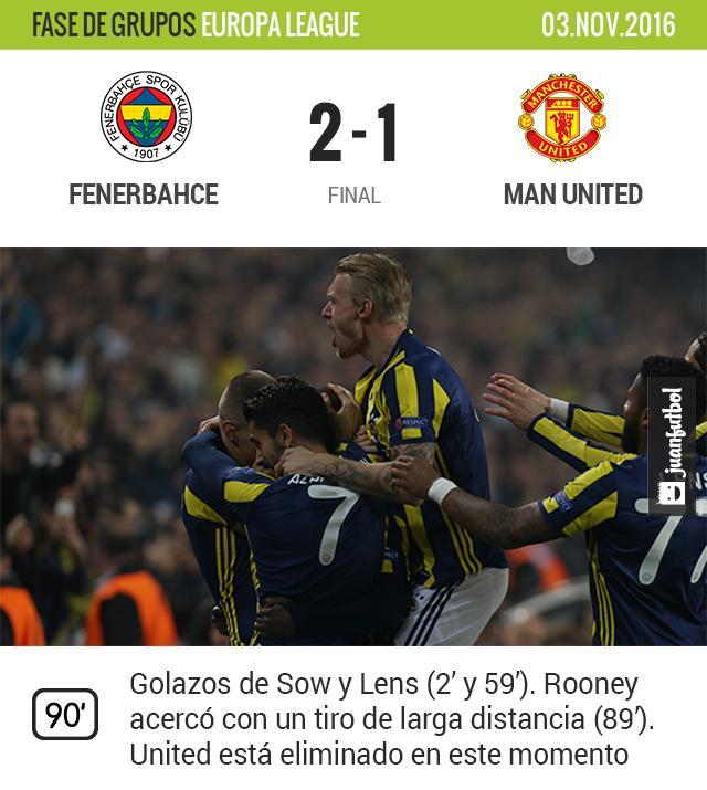 United pierde