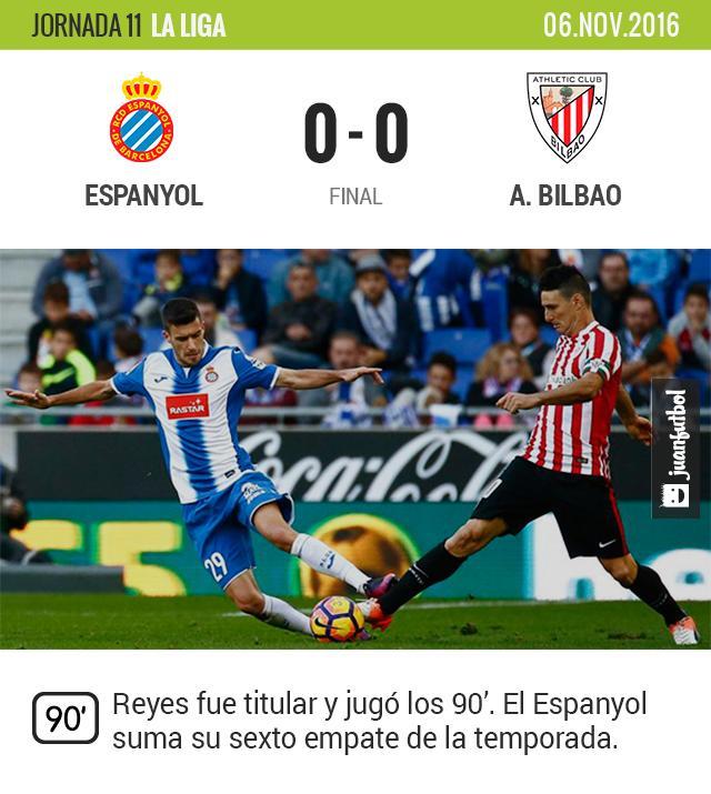 El Espanyol de Diego Reyes empata en casa
