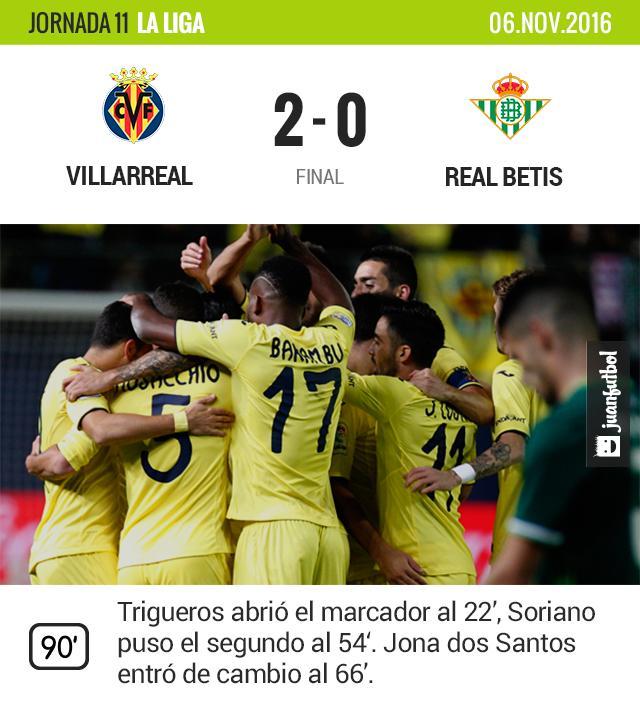 Villarreal le gana al Betis, Jona entró de cambio.