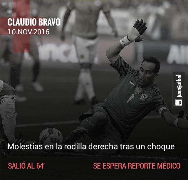Claudio Bravo se lesiona en fecha FIFA