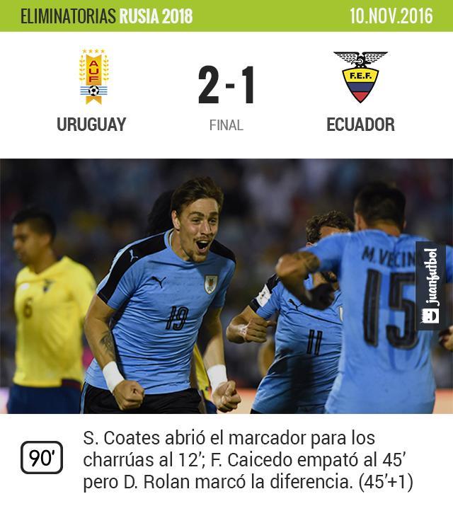Las asistencias para gol de Uruguay fueron de Carlos Sánchez.