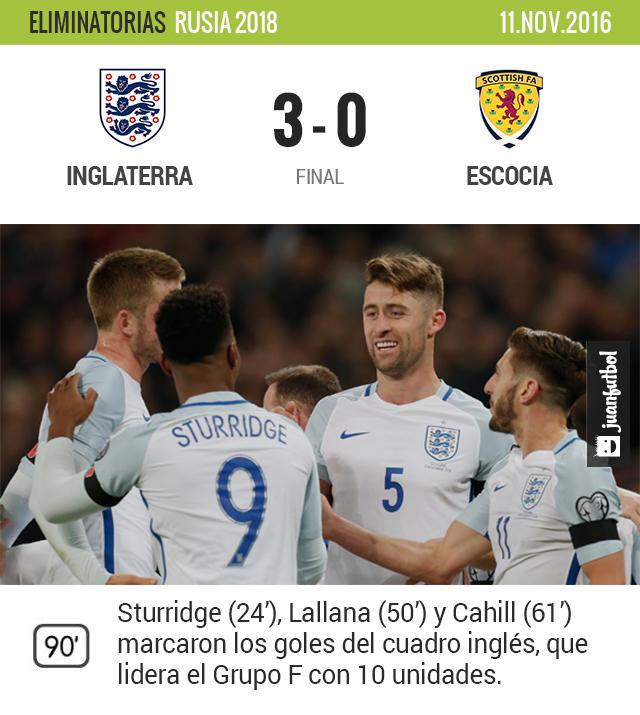 Inglaterra goleó sin ningún problema a Escocia
