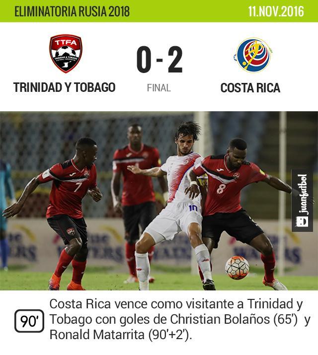 Costa Rica inicia la eliminatoria con el pie derecho tras derrotar como visitante a Trinidad y Tobago