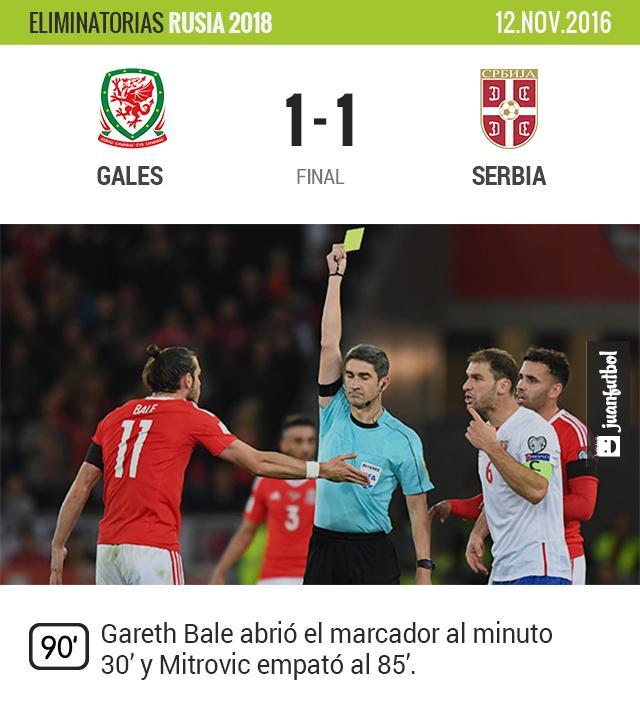 Serbia empata contra Gales de visita