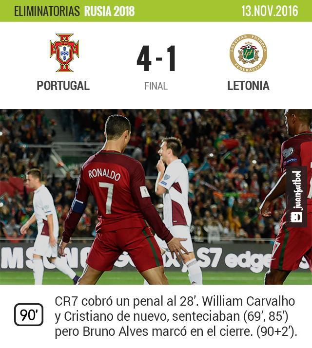 Cristiano tuvo una buena actuación en el juego rumbo a Rusia 2018.