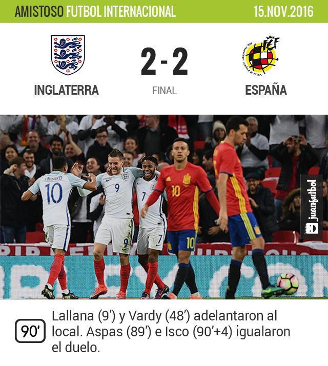 Inglaterra y España empataron