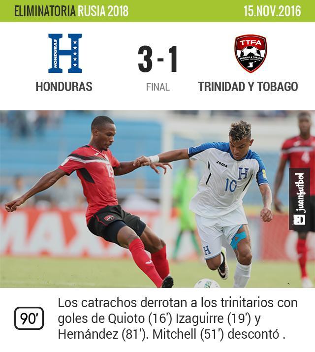 Honduras saca una victoria como local frente a Trinidad y Tobago