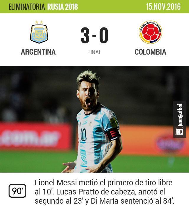 Argentina puede respirar con este triunfo.