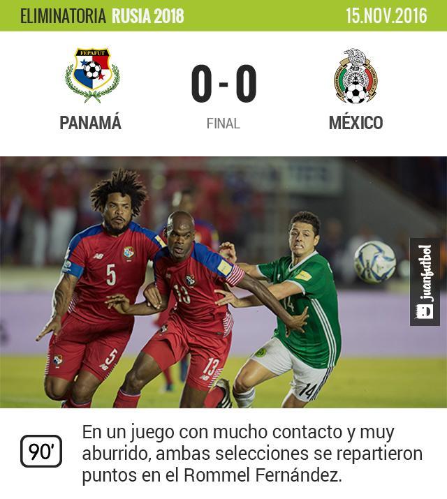 Panamá se defendió bien en su casa.