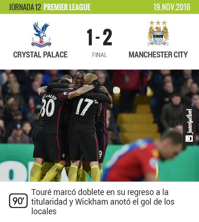 Manchester City saca los tres puntos en el regreso de Touré de visita contra el Crystal Palace.