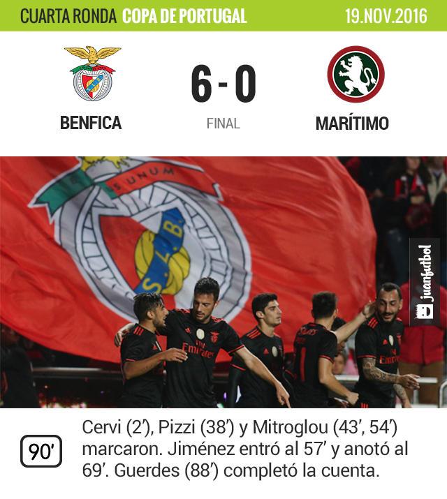 Benfica se dio un festín