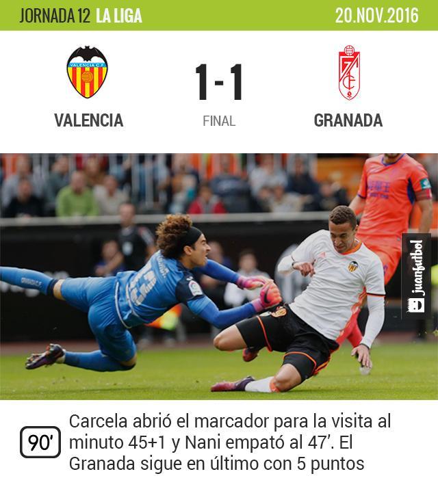 Ochoa y el Granada sacan un punto en Mestalla pero siguen últimos