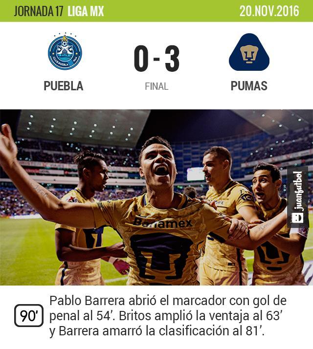 Raya necesitaba empate o derrota de Pumas para clasificar.