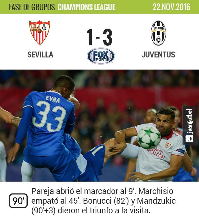 Juventus pasó sobre el Sevilla
