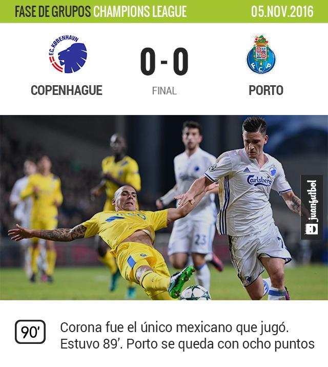 Porto empató contra el Copenhague