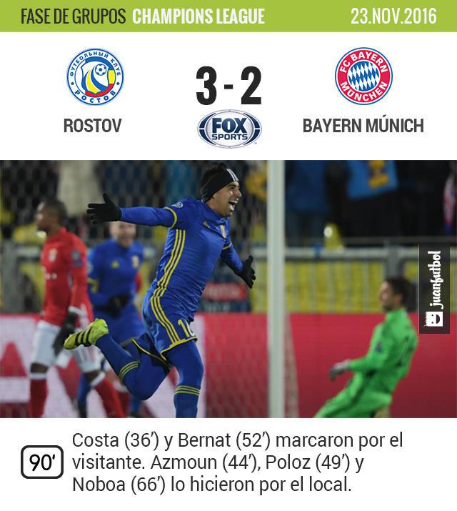 Un equipo ruso venció por vez primera al Bayern Múnich