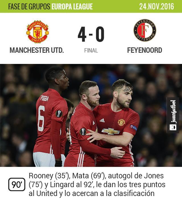 Manchester United saca la victoria en casa y se acerca a la clasificación