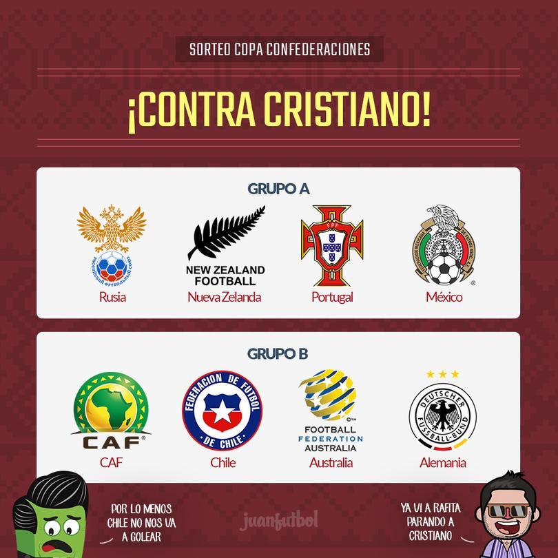 México enfrentará a Rusia, Nueva Zelanda y Portugal en la Confederaciones