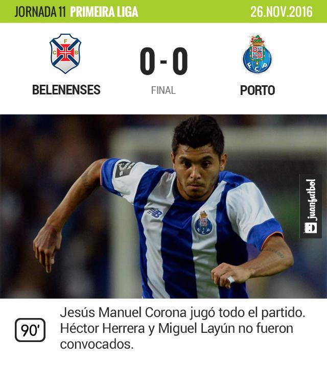 Jesús Corona fue el único meixcano en ver acción con el Porto