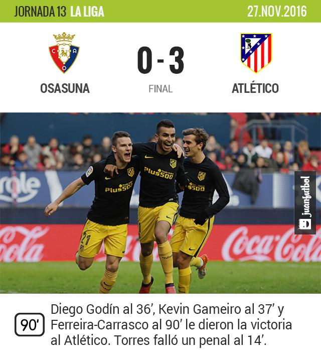 El Atlético golea de visita