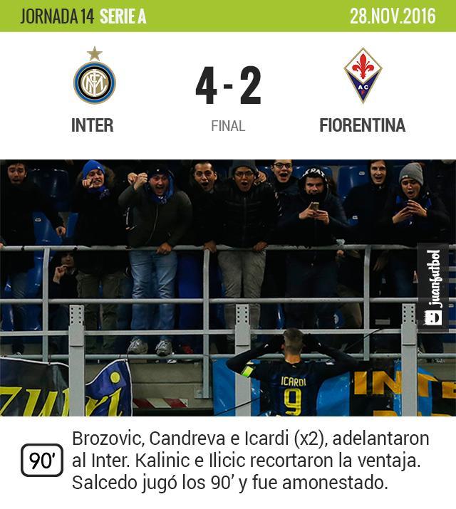 La Fiore pierde contra el Inter con Salcedo en cancha