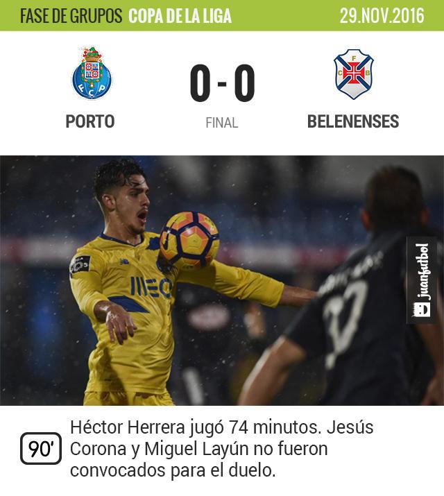 Porto no pudo con el Belenenses
