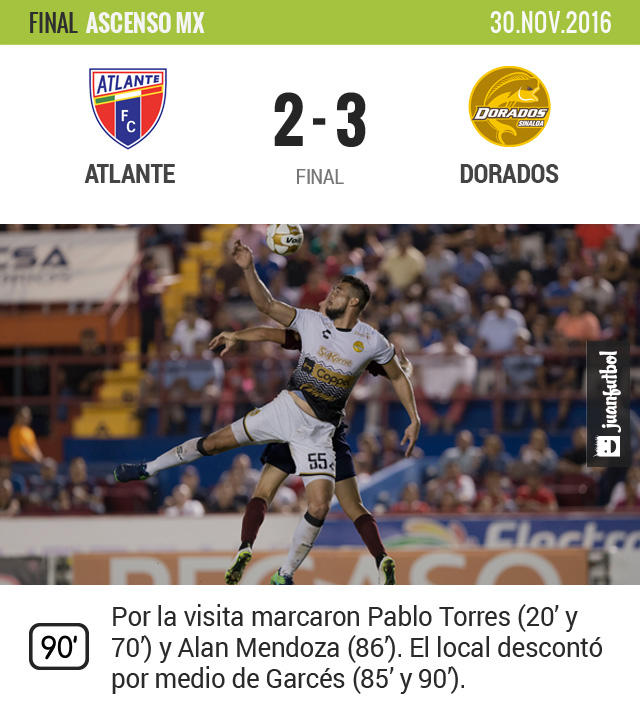 Dorados le pegó 3-2 al Atlante en Cancún en la ida de la final de la Liga de Ascenso