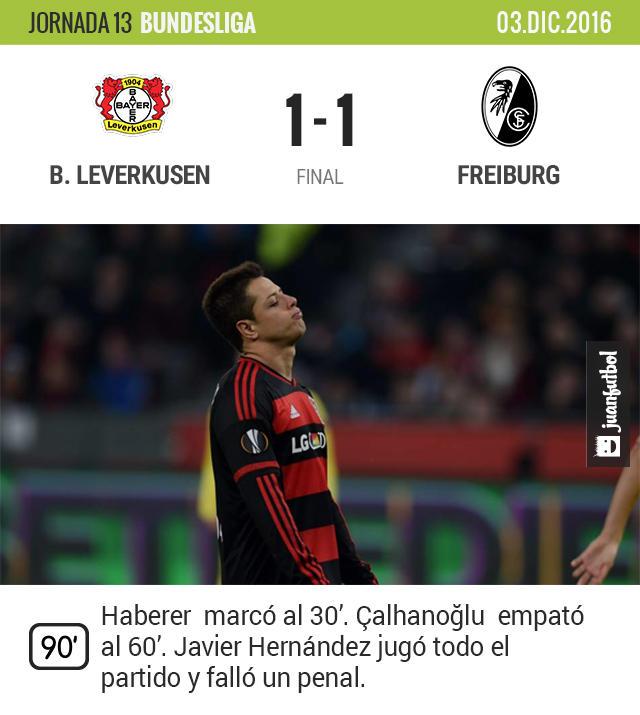 El Leverkusen no pasó del empate