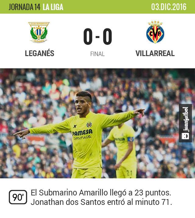 Jonathan dos Santos tuvo minutos con el Villarreal