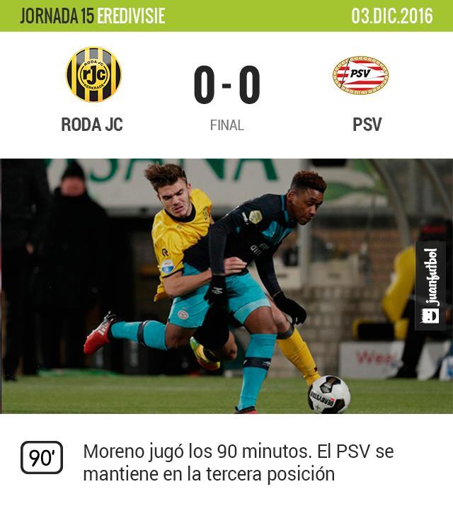 PSV empató a ceros