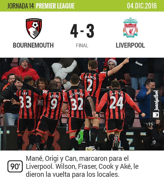 Liverpool cae de visita con increíble voltereta